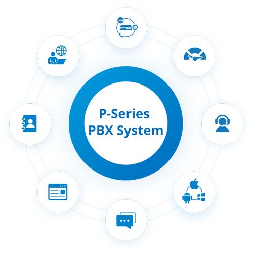 Yeastar P Series PBX System
